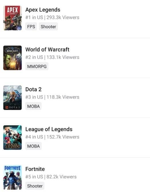 Apex Legends vs Fortnite viewers on Twitch