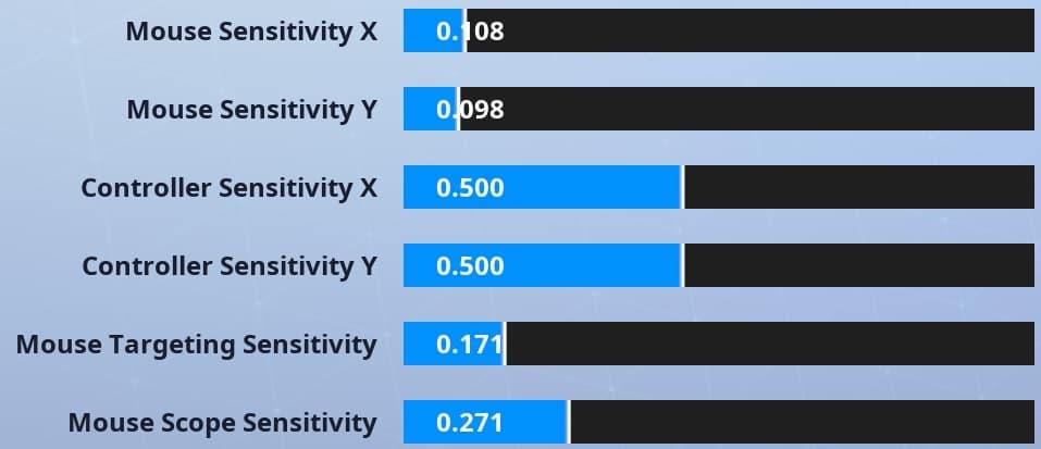 Mongraal Fortnite Sensitivity