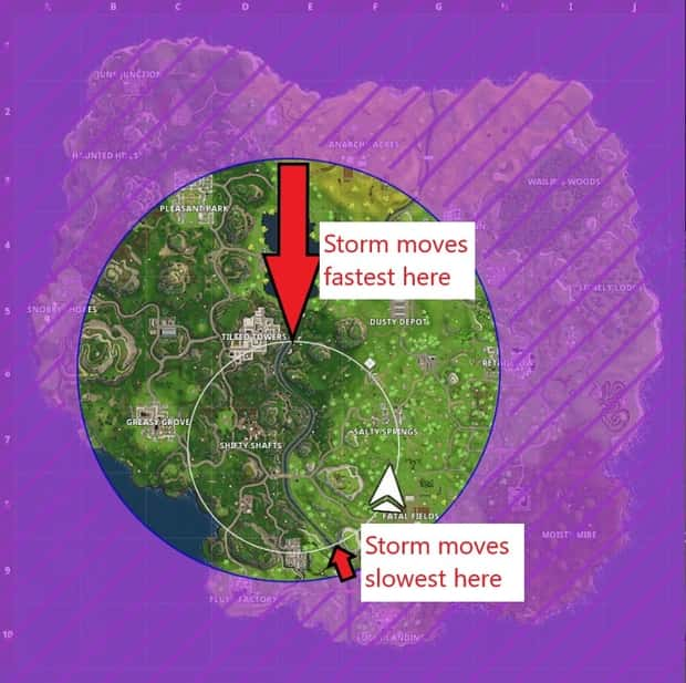 Fortnite circle showing where the storm will move fastest and slowest