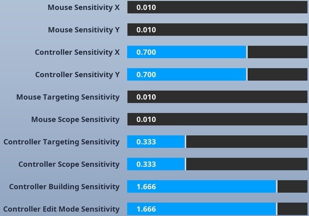 Best Fortnite Controller Sensitivity