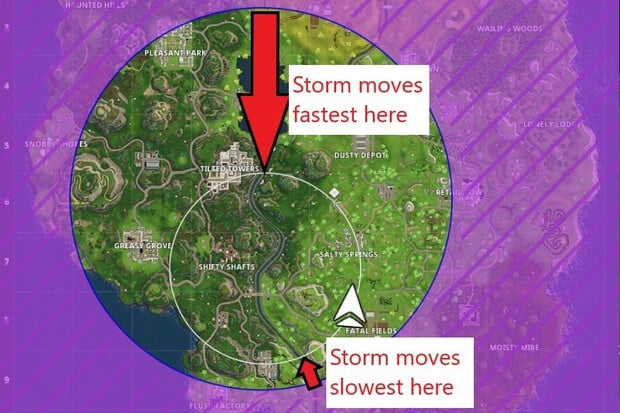 Fortnite circle showing the speed of the storm in relation to your position