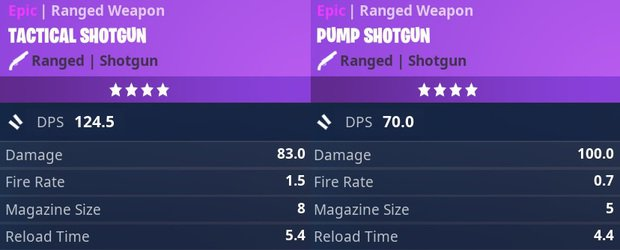 Epic tactical shotgun vs pump shotgun