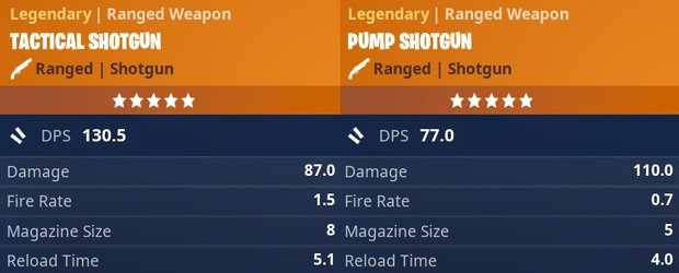 Legendary tactical shotgun vs pump shotgun