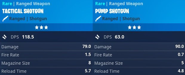 Rare tactical shotgun vs pump shotgun