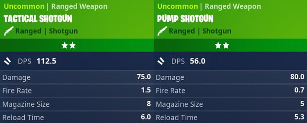 Uncommon tactical shotgun vs pump shotgun