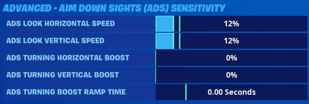 Fortnite advanced aim down sights (ADS) sensitivity settings for controller